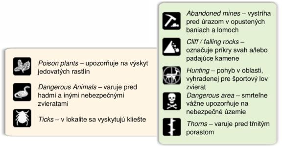 Nebezpečenstvá (Hazards)