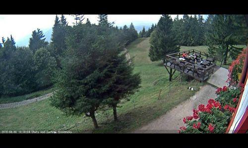 Chata pod Suchým, Slovensko