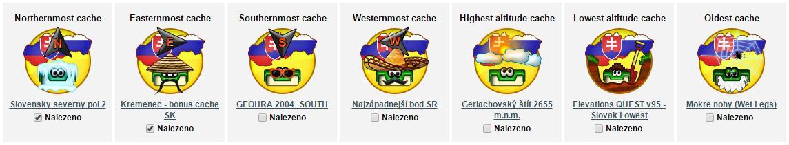 Geothrophy odznaky pre Slovensko